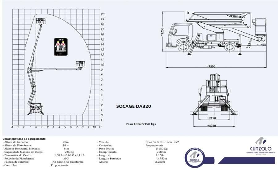 A Plataforma Montada sobre Caminhão Socage DA 320 é uma PTA compacta montadaem veículos pequenos e conduzidos por categoria B, facilitando toda a logística no transporte do equipamento para a operação.